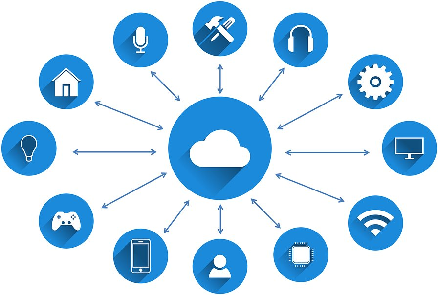 IoT device cloud